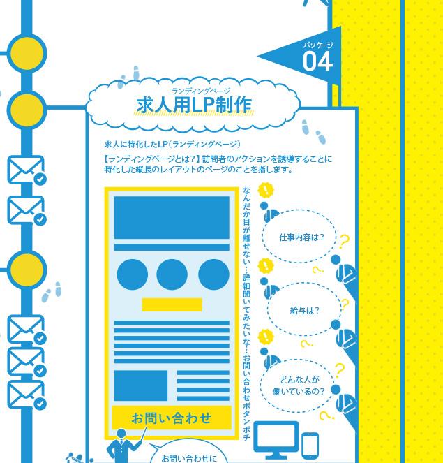 パッケージ04 ランディングページ 求人用LP制作
