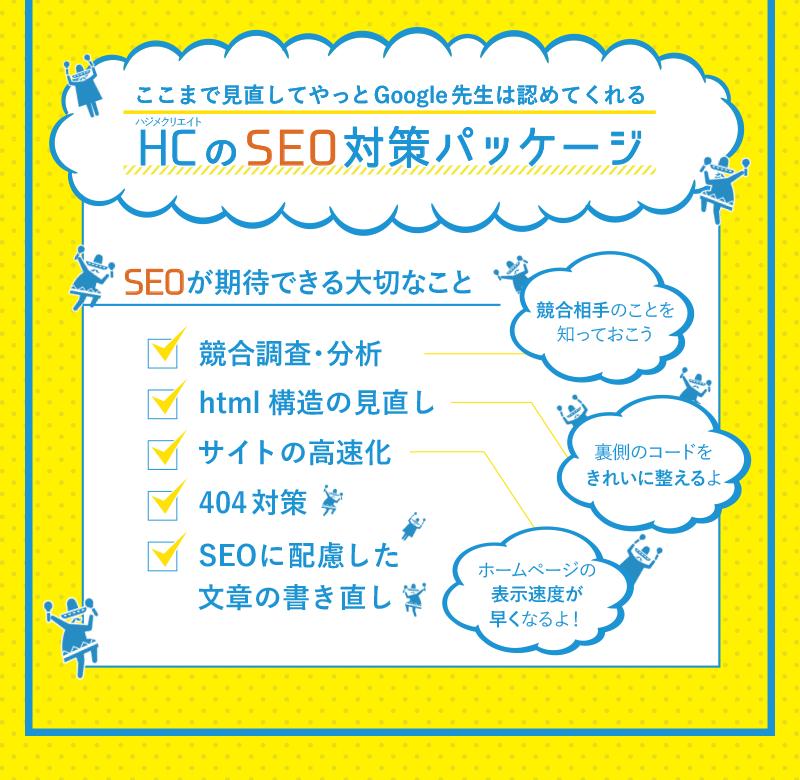 ここまで見直してやっとGoogle先生は認めてくれる HCのSEO対策パッケージ SEOが期待できる大切なこと 競合調査・分析 html構造の見直し サイトの高速化